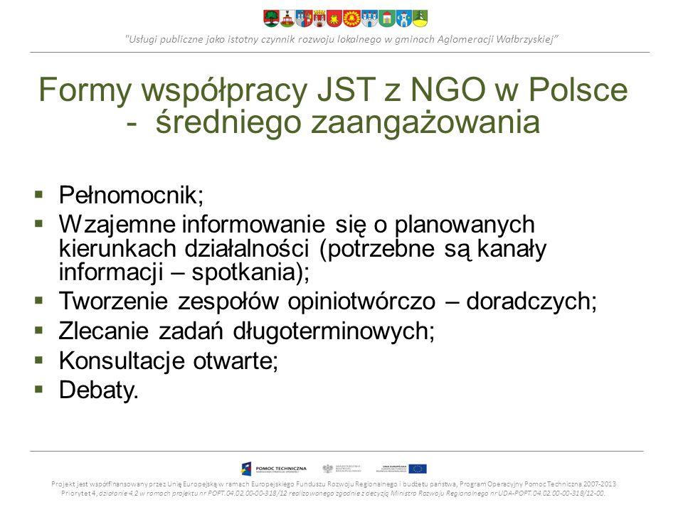 Usługi publiczne jako istotny czynnik rozwoju lokalnego w gminach Aglomeracji Wałbrzyskiej Formy współpracy JST z NGO w Polsce - średniego zaangażowania Pełnomocnik; Wzajemne informowanie się o planowanych kierunkach działalności (potrzebne są kanały informacji – spotkania); Tworzenie zespołów opiniotwórczo – doradczych; Zlecanie zadań długoterminowych; Konsultacje otwarte; Debaty.