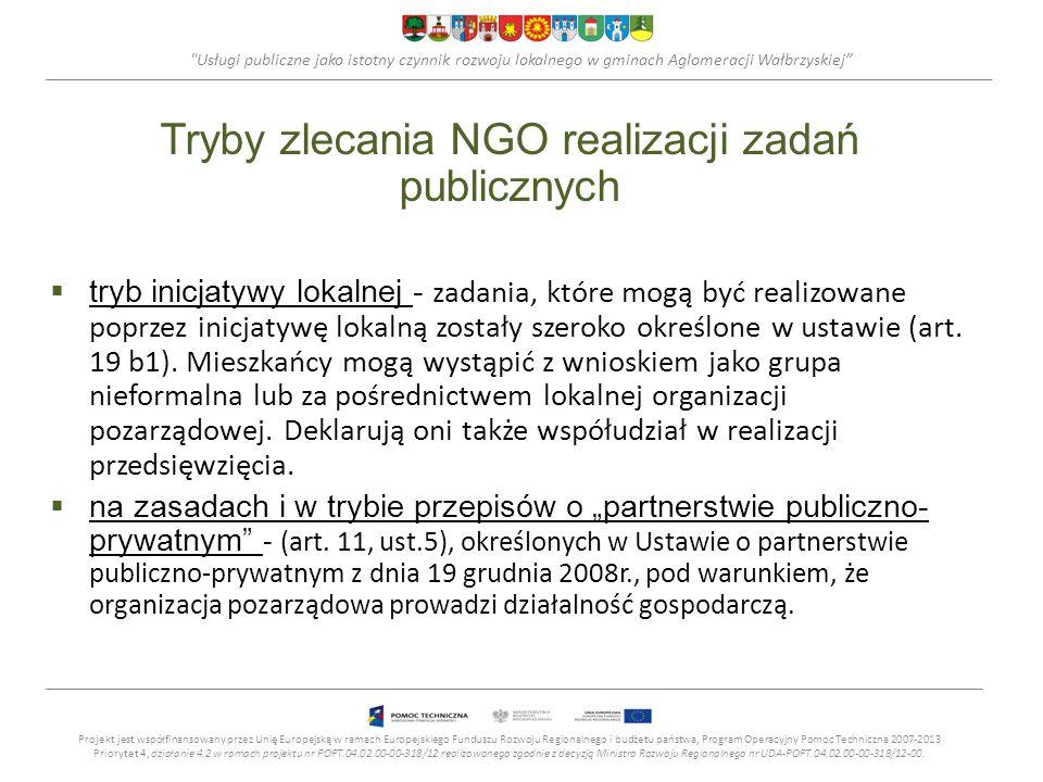 Usługi publiczne jako istotny czynnik rozwoju lokalnego w gminach Aglomeracji Wałbrzyskiej Tryby zlecania NGO realizacji zadań publicznych tryb inicjatywy lokalnej - zadania, które mogą być realizowane poprzez inicjatywę lokalną zostały szeroko określone w ustawie (art.