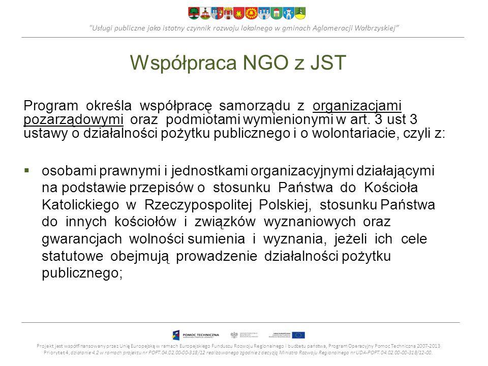Usługi publiczne jako istotny czynnik rozwoju lokalnego w gminach Aglomeracji Wałbrzyskiej Współpraca NGO z JST Program określa współpracę samorządu z organizacjami pozarządowymi oraz podmiotami wymienionymi w art.