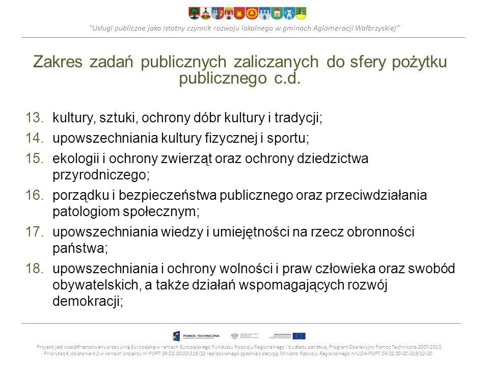 Usługi publiczne jako istotny czynnik rozwoju lokalnego w gminach Aglomeracji Wałbrzyskiej Zakres zadań publicznych zaliczanych do sfery pożytku publicznego c.d.