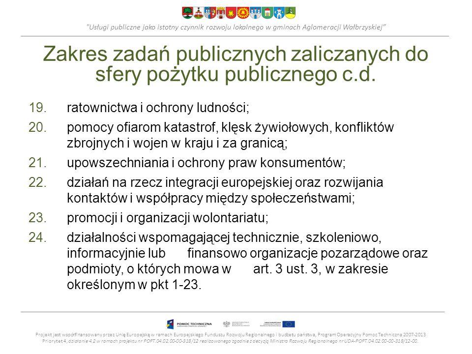 Usługi publiczne jako istotny czynnik rozwoju lokalnego w gminach Aglomeracji Wałbrzyskiej Współpraca NGO z JST KONTAKT Z SAMORZĄDEM.