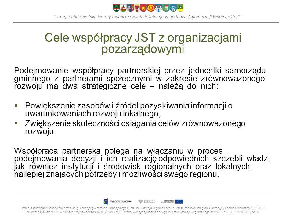 Usługi publiczne jako istotny czynnik rozwoju lokalnego w gminach Aglomeracji Wałbrzyskiej Cele współpracy JST z organizacjami pozarządowymi Podejmowanie współpracy partnerskiej przez jednostki samorządu gminnego z partnerami społecznymi w zakresie zrównoważonego rozwoju ma dwa strategiczne cele – należą do nich: Powiększenie zasobów i źródeł pozyskiwania informacji o uwarunkowaniach rozwoju lokalnego, Zwiększenie skuteczności osiągania celów zrównoważonego rozwoju.