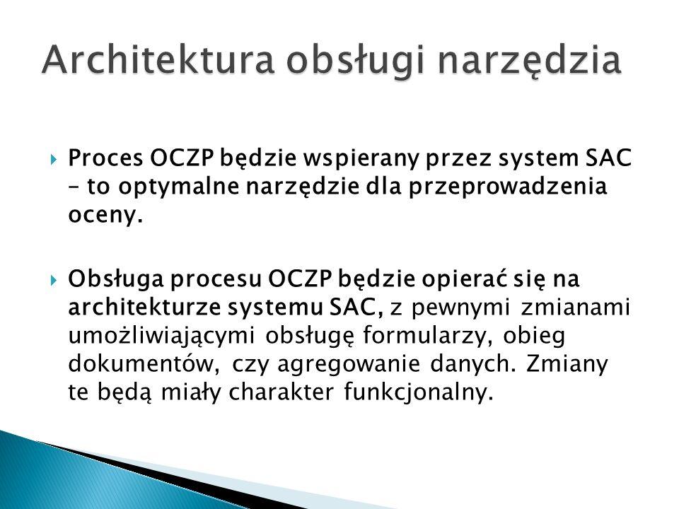 Proces OCZP będzie wspierany przez system SAC – to optymalne narzędzie dla przeprowadzenia oceny. Obsługa procesu OCZP będzie opierać się na architekt