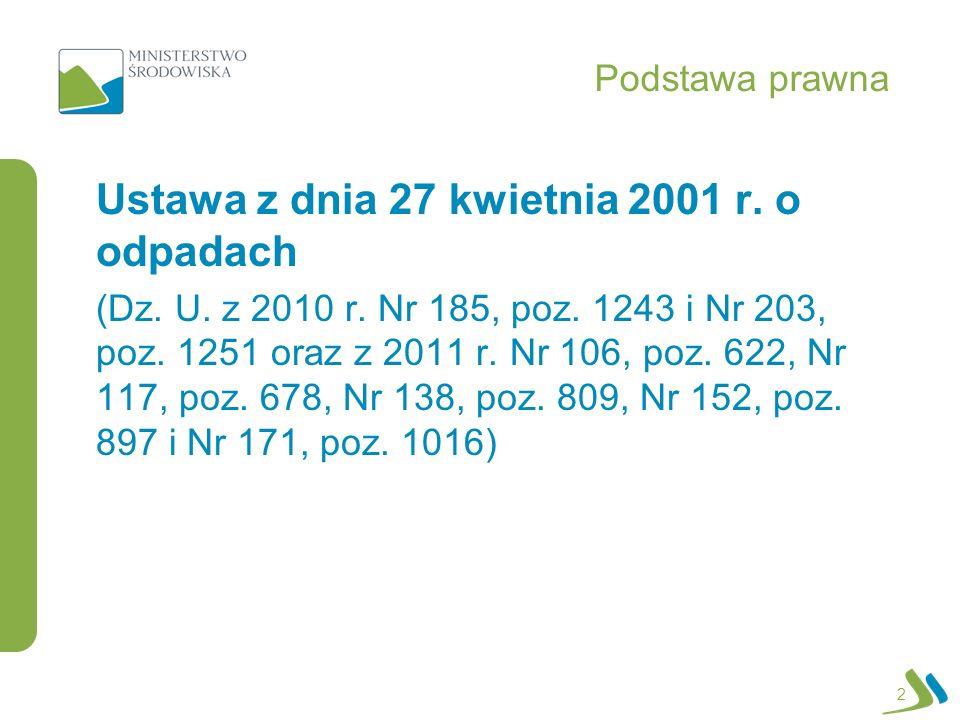 Podstawa prawna Ustawa z dnia 27 kwietnia 2001 r.o odpadach (Dz.