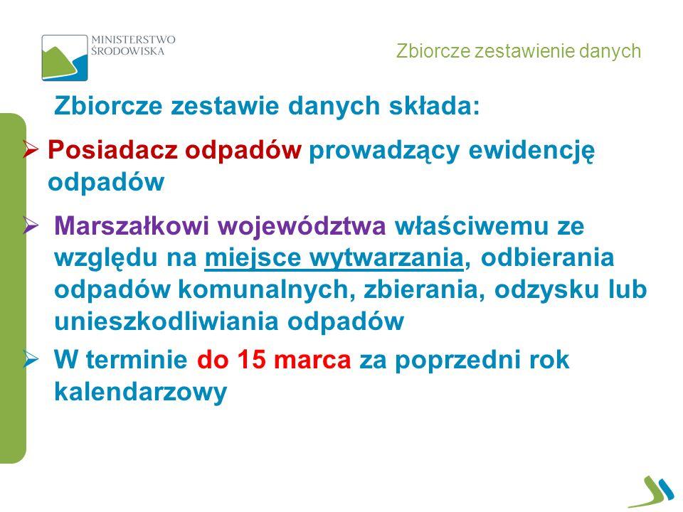 Zbiorcze zestawie danych składa: Posiadacz odpadów prowadzący ewidencję odpadów Marszałkowi województwa właściwemu ze względu na miejsce wytwarzania, odbierania odpadów komunalnych, zbierania, odzysku lub unieszkodliwiania odpadów W terminie do 15 marca za poprzedni rok kalendarzowy Zbiorcze zestawienie danych