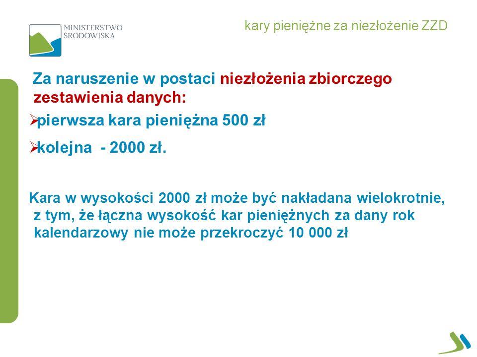 Za naruszenie w postaci niezłożenia zbiorczego zestawienia danych: pierwsza kara pieniężna 500 zł kolejna - 2000 zł.