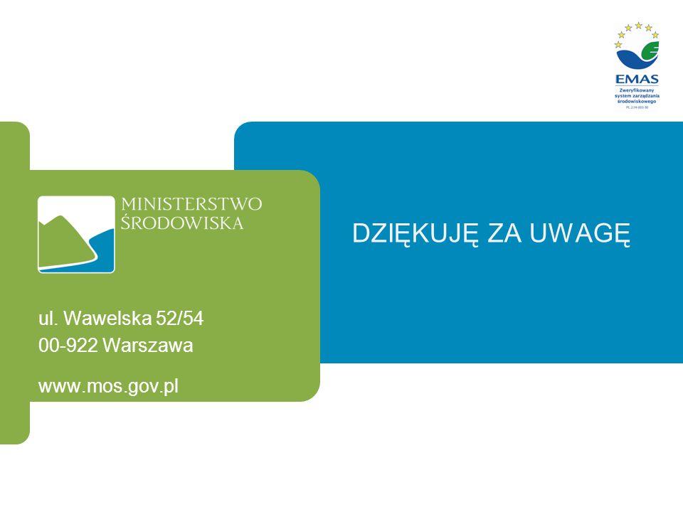 DZIĘKUJĘ ZA UWAGĘ ul. Wawelska 52/54 00-922 Warszawa www.mos.gov.pl