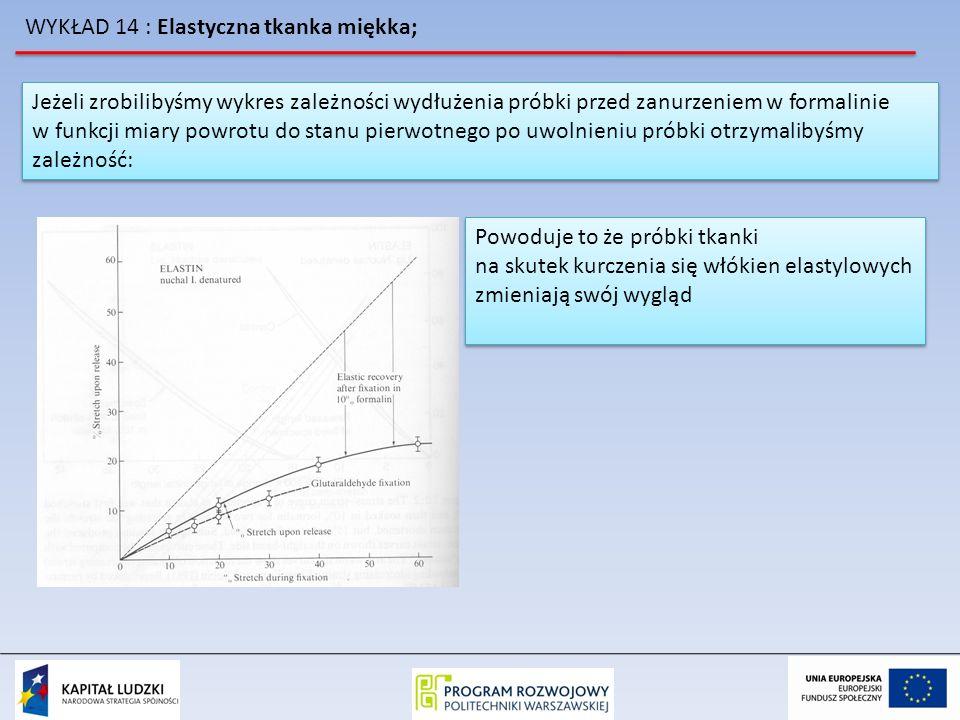 WYKŁAD 14 : Elastyczna tkanka miękka; Jeżeli zrobilibyśmy wykres zależności wydłużenia próbki przed zanurzeniem w formalinie w funkcji miary powrotu d