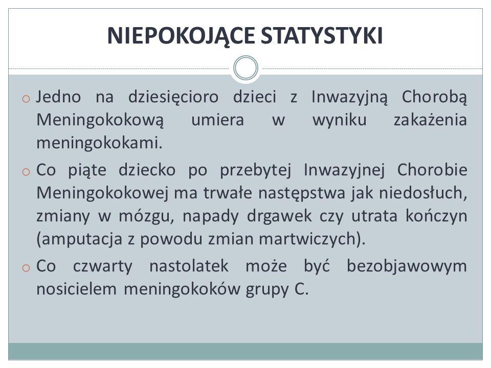 PROFILAKTYKA ZAKAŻEŃ W profilaktyce zakażeń meningokokowych grupy C ważne jest: o przestrzeganie podstawowych zasad higieny osobistej, zasłanianie ust podczas kichania, kaszlu (meningokoki giną szybko pod wpływem detergentów), o unikanie ryzykownych zachowań (picie z jednaj butelki, dzielenie się kanapkami, słodyczami, palenie tego samego papierosa, używanie wspólnych sztućców, pocałunki).