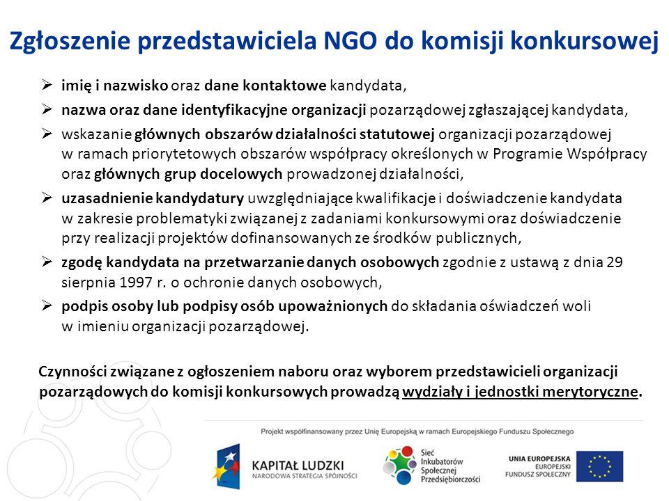 Zgłoszenie przedstawiciela NGO do komisji konkursowej imię i nazwisko oraz dane kontaktowe kandydata, nazwa oraz dane identyfikacyjne organizacji pozarządowej zgłaszającej kandydata, wskazanie głównych obszarów działalności statutowej organizacji pozarządowej w ramach priorytetowych obszarów współpracy określonych w Programie Współpracy oraz głównych grup docelowych prowadzonej działalności, uzasadnienie kandydatury uwzględniające kwalifikacje i doświadczenie kandydata w zakresie problematyki związanej z zadaniami konkursowymi oraz doświadczenie przy realizacji projektów dofinansowanych ze środków publicznych, zgodę kandydata na przetwarzanie danych osobowych zgodnie z ustawą z dnia 29 sierpnia 1997 r.