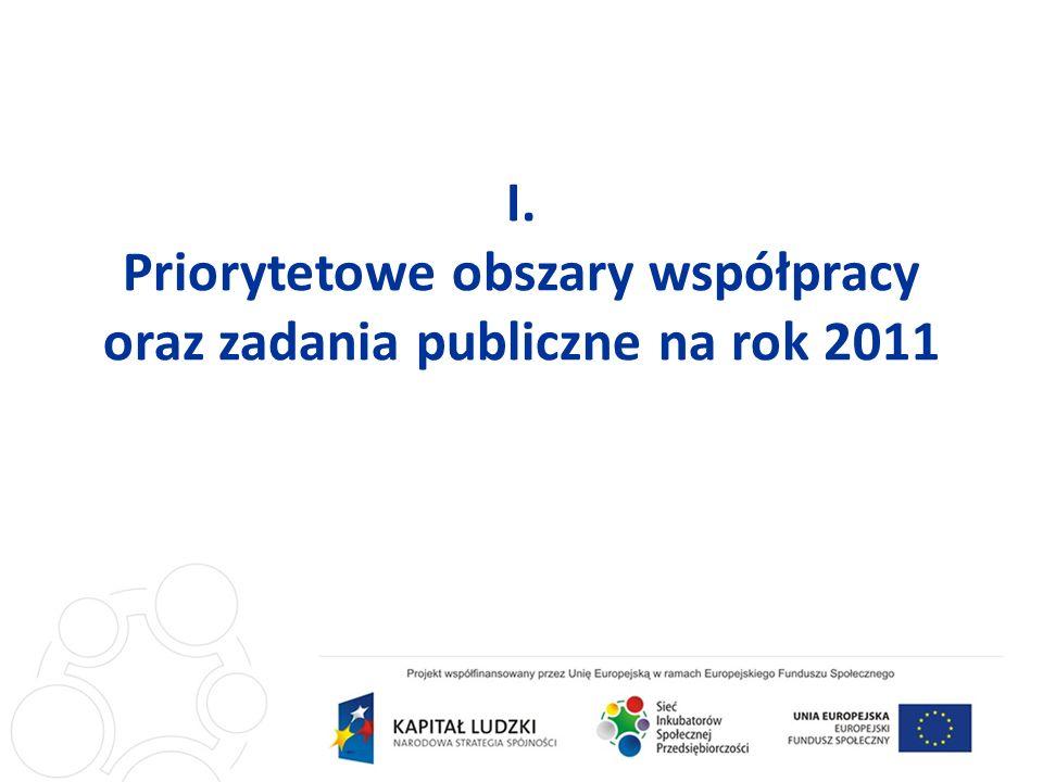 I. Priorytetowe obszary współpracy oraz zadania publiczne na rok 2011