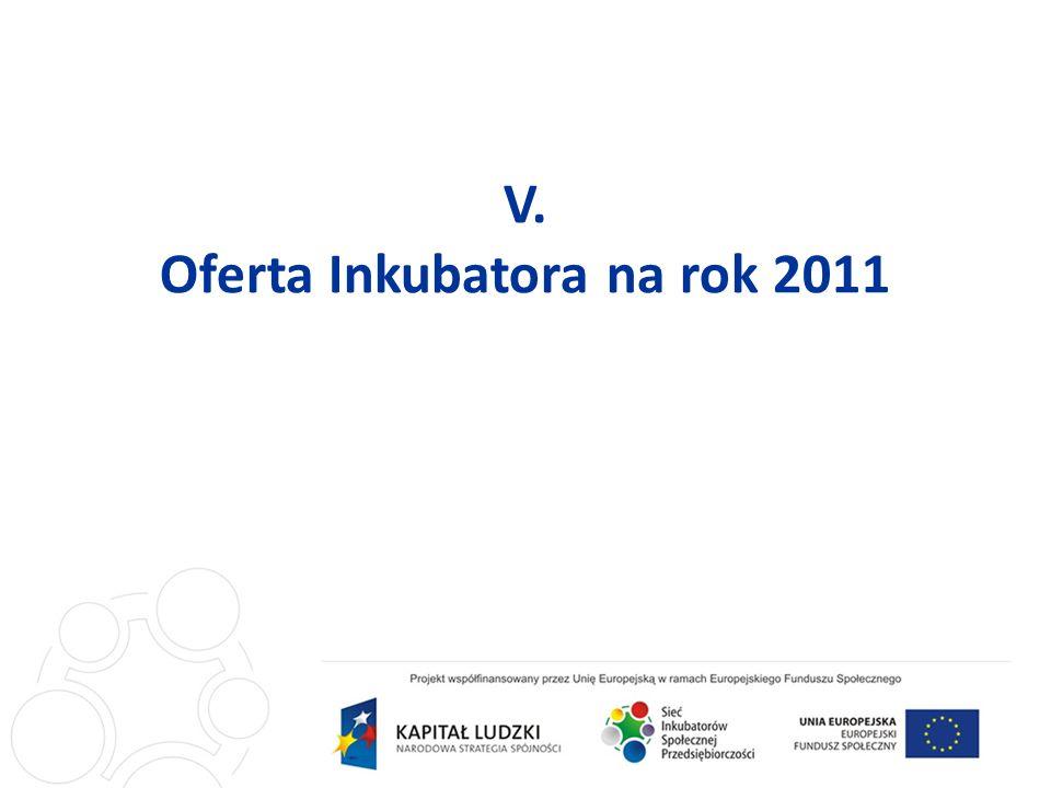 V. Oferta Inkubatora na rok 2011