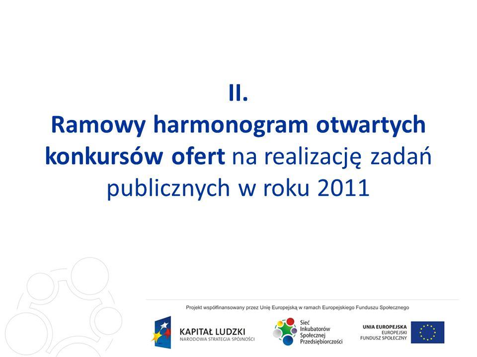 II. Ramowy harmonogram otwartych konkursów ofert na realizację zadań publicznych w roku 2011