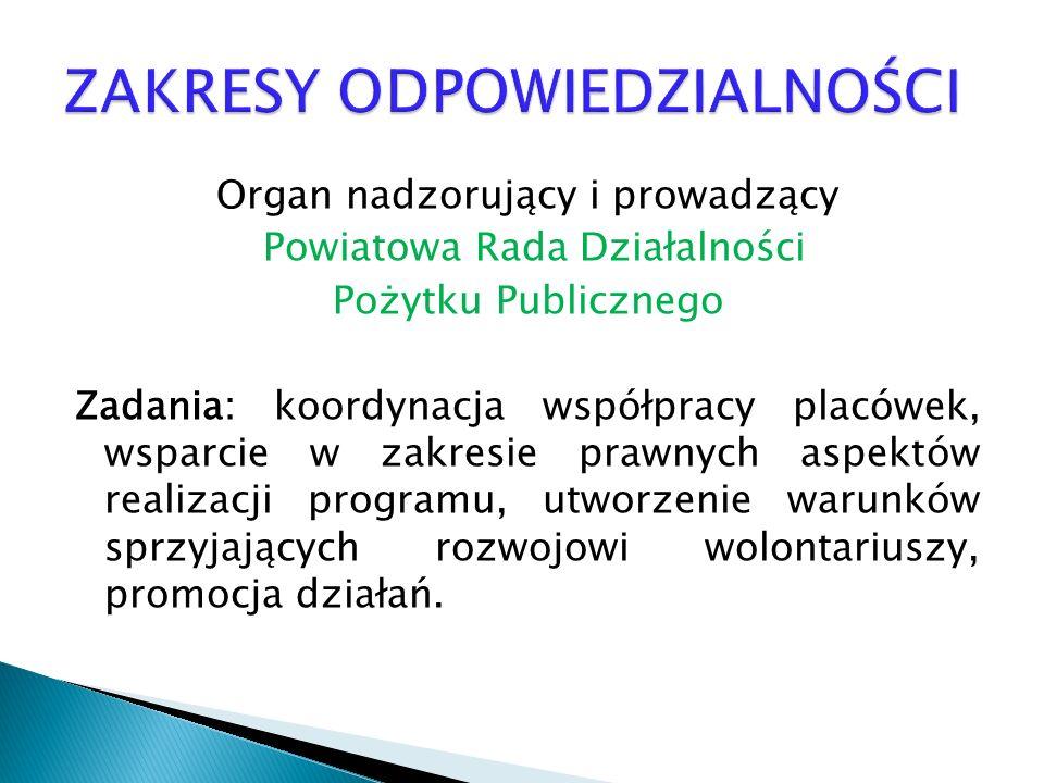 Organ nadzorujący i prowadzący Powiatowa Rada Działalności Pożytku Publicznego Zadania: koordynacja współpracy placówek, wsparcie w zakresie prawnych