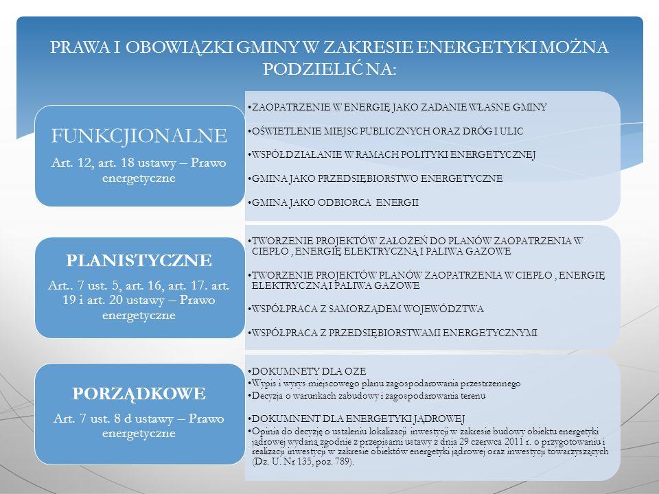 MAŁY TRÓJPAK ENERGETYCZNY Projekt zmiany ustawy prawo energetyczne oraz niektórych innych ustaw z dnia 18 października 2012 r.