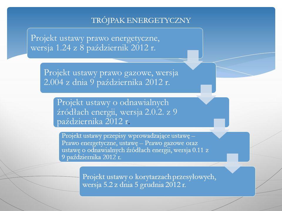 Udział w PLANOWANIU ROZWOJU przedsiębiorstw energetycznych: przesyłowych, dystrybucyjnych i ciepłowniczych GMINNE PLANY ZAOPATRZENIA PLAN LOKALIZACJI dla korytarza przesyłowego PLANISTYCZNE Zadania własne gminy w zakresie ZAOPATRZENIA w energię elektryczną, ciepło i paliwa gazowe przeniesiono do ustawy o samorządzie gminnym Wyłączeni z finasowania przez gminą oświetlenia DRÓG KRAJOWYCH Wprowadzeni definicji INFRASTRUKTURY OŚWIETLENIOWEJ Wprowadzono instytucję ODBIORCY WRAŻLIWEGO FUNKCJIONALNE NOWE PRAWA I OBOWIĄZKI GMIN -WYNIKAJĄCE Z TRÓJPAKU ENERGETYCZNEGO