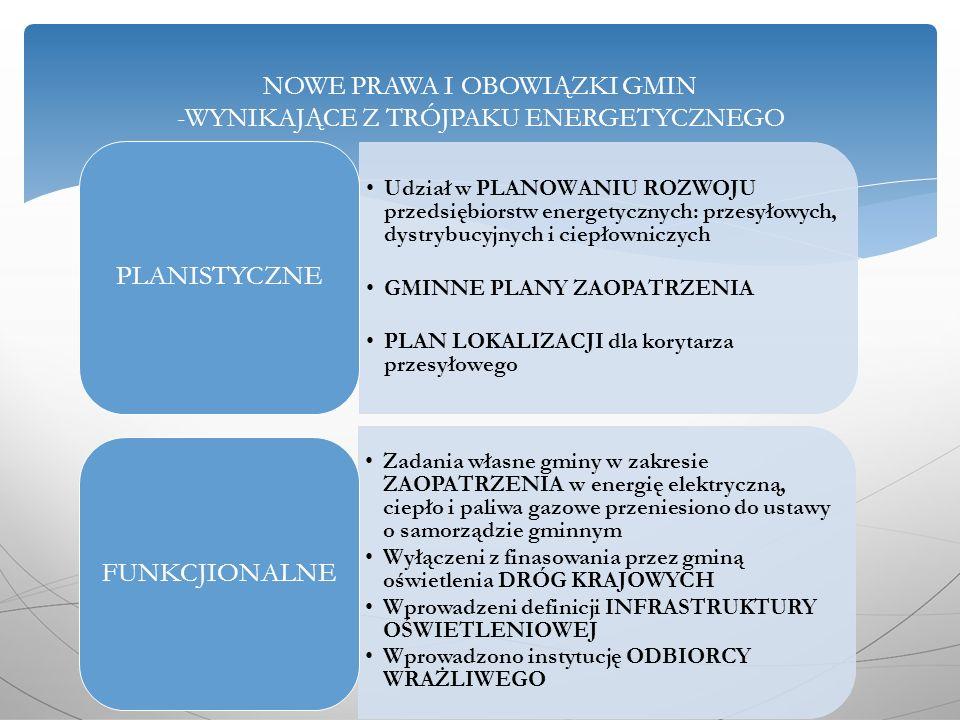 Konsultacji planu rozwoju przedsiębiorstwa przesyłowego PLAN ROZOWJU PRZEDSIĘBIORSTWA PRZESYŁOWEGO W planach uwzględnia się miejscowy plan zagospodarowania przestrzennego lub kierunki rozwoju gminy określone w studium uwarunkowań i kierunków zagospodarowania przestrzennego gmin (plan ten podlega aktualizacji co 3 lata) PLANY ROZWOJU PRZEDSIĘBIORSTW DYSTRYBUCYJNYCH W planie uwzględnia się miejscowy plan zagospodarowania przestrzennego lub kierunki rozwoju gminy określone w studium uwarunkowań i kierunków zagospodarowania przestrzennego gminy (plan ten sporządza się na okres 6 lat i aktualizuje co 3 lata) PLANY ROZWOJU PRZEDSIĘBIORSTW CIEPŁOWNICZNYCH PLANY ROZWOJU PRZEDSIĘBIORSTW ENERGETYCZNYCH