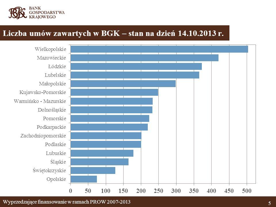 Wyprzedzające finansowanie w ramach PROW 2007-2013 6 Wartość zawartych umów pożyczki – stan na dzień 14.10.2013 r.
