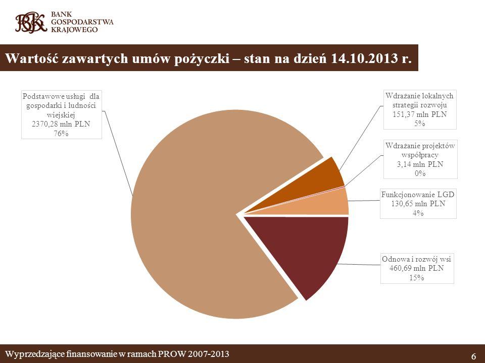 7 Liczba zawartych umów w BGK – stan na dzień 31.08.2013 r.