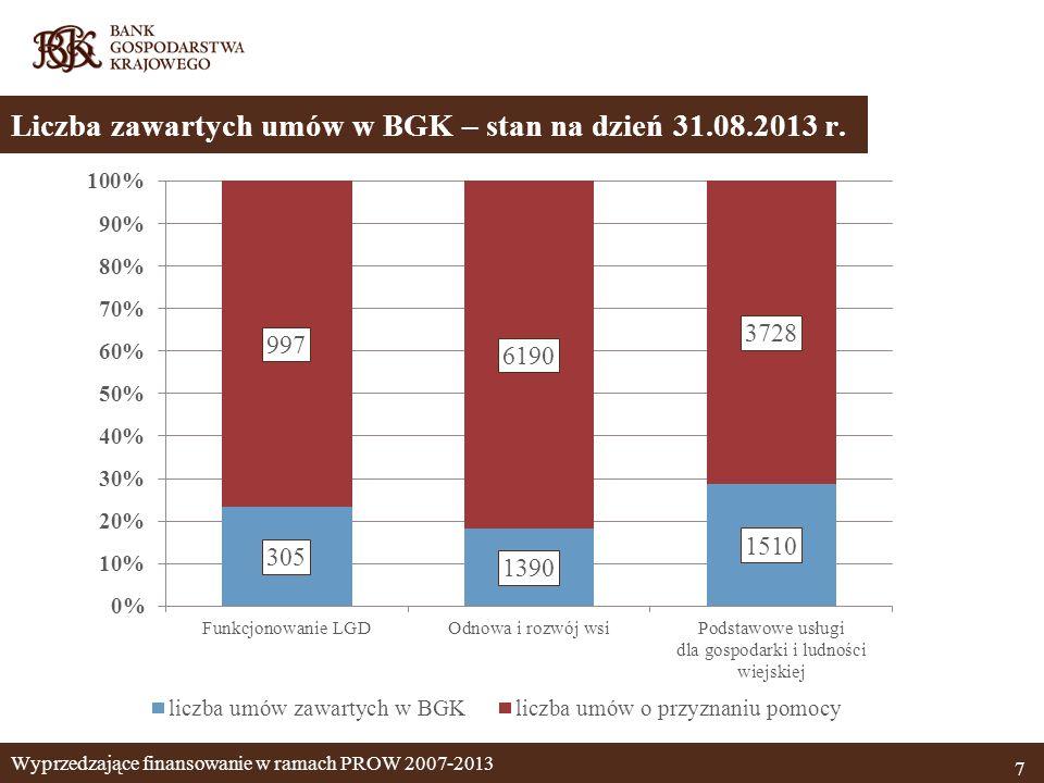 8 Liczba zawartych umów w BGK oraz liczba zawartych umów o przyznanie pomocy* *działanie Podstawowe usługi dla gospodarki i ludności wiejskiej– stan na dzień 31.08.2013 r.