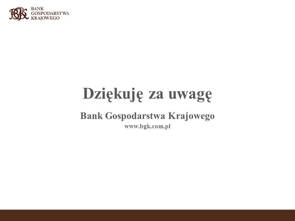 Dziękuję za uwagę Bank Gospodarstwa Krajowego www.bgk.com.pl