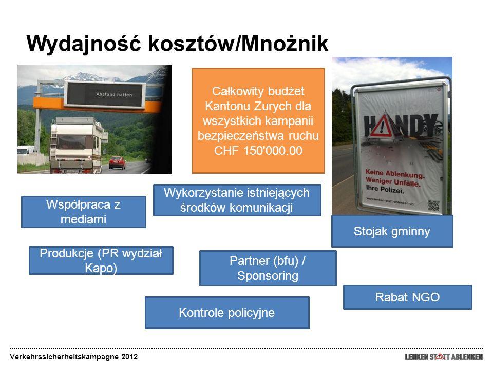 Wydajność kosztów/Mnożnik Verkehrssicherheitskampagne 2012 Produkcje (PR wydział Kapo) Wykorzystanie istniejących środków komunikacji Stojak gminny Ko