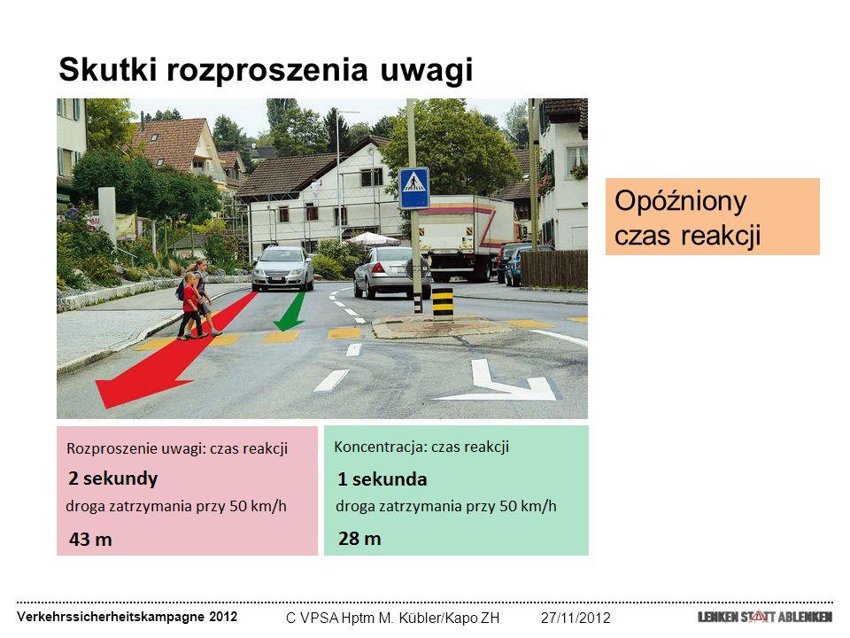C VPSA Hptm M. Kübler/Kapo ZH27/11/2012 Verkehrssicherheitskampagne 2012 Skutki rozproszenia uwagi Opóźniony czas reakcji