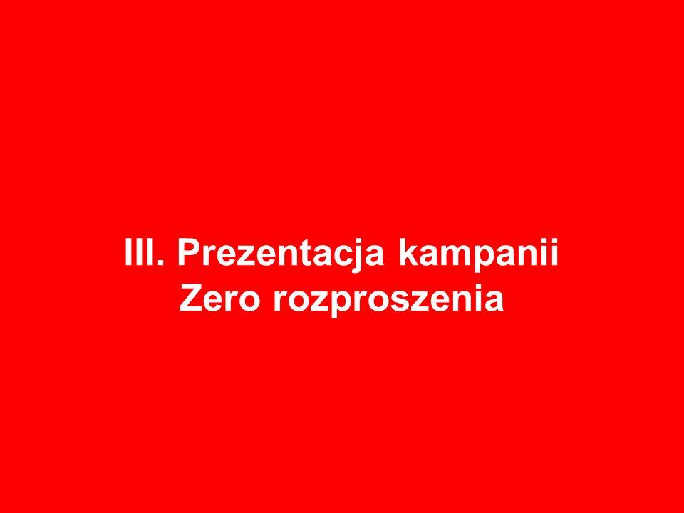 III. Prezentacja kampanii Zero rozproszenia
