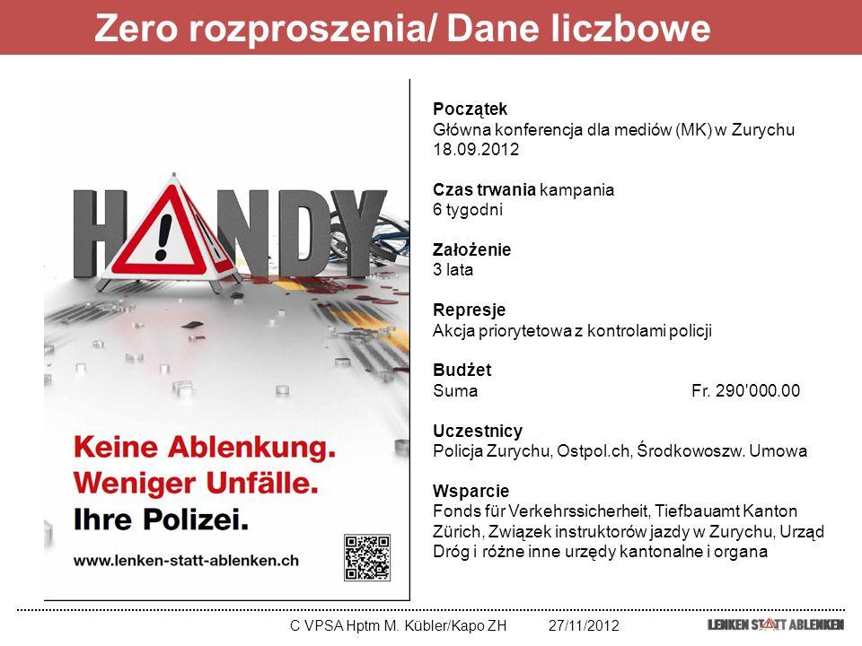 C VPSA Hptm M. Kübler/Kapo ZH27/11/2012 Zero rozproszenia/ Dane liczbowe Początek Główna konferencja dla mediów (MK) w Zurychu 18.09.2012 Czas trwania