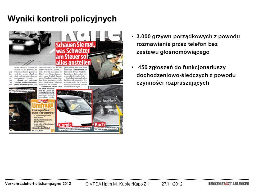 C VPSA Hptm M. Kübler/Kapo ZH27/11/2012 Wyniki kontroli policyjnych 3.000 grzywn porządkowych z powodu rozmawiania przez telefon bez zestawu głośnomów