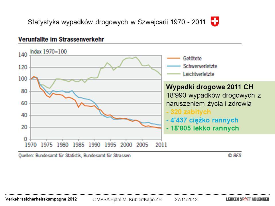 C VPSA Hptm M. Kübler/Kapo ZH27/11/2012 Verkehrssicherheitskampagne 2012 Statystyka wypadków drogowych w Szwajcarii 1970 - 2011 Wypadki drogowe 2011 C