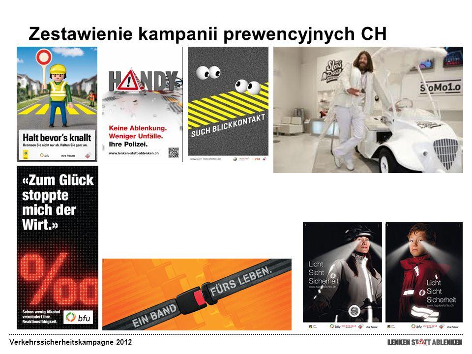 Ogłoszenia Verkehrssicherheitskampagne 2012 Uzupełnione o dodatkowe wyjaśnienia: Na szwajcarskich drogach, nieuwaga i rozproszenie uwagi stanowią główną przyczynę wypadków.