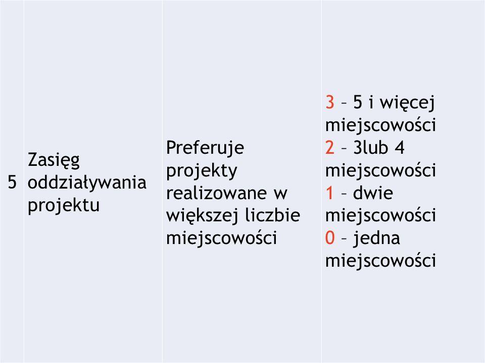 5 Zasięg oddziaływania projektu Preferuje projekty realizowane w większej liczbie miejscowości 3 – 5 i więcej miejscowości 2 – 3lub 4 miejscowości 1 – dwie miejscowości 0 – jedna miejscowości