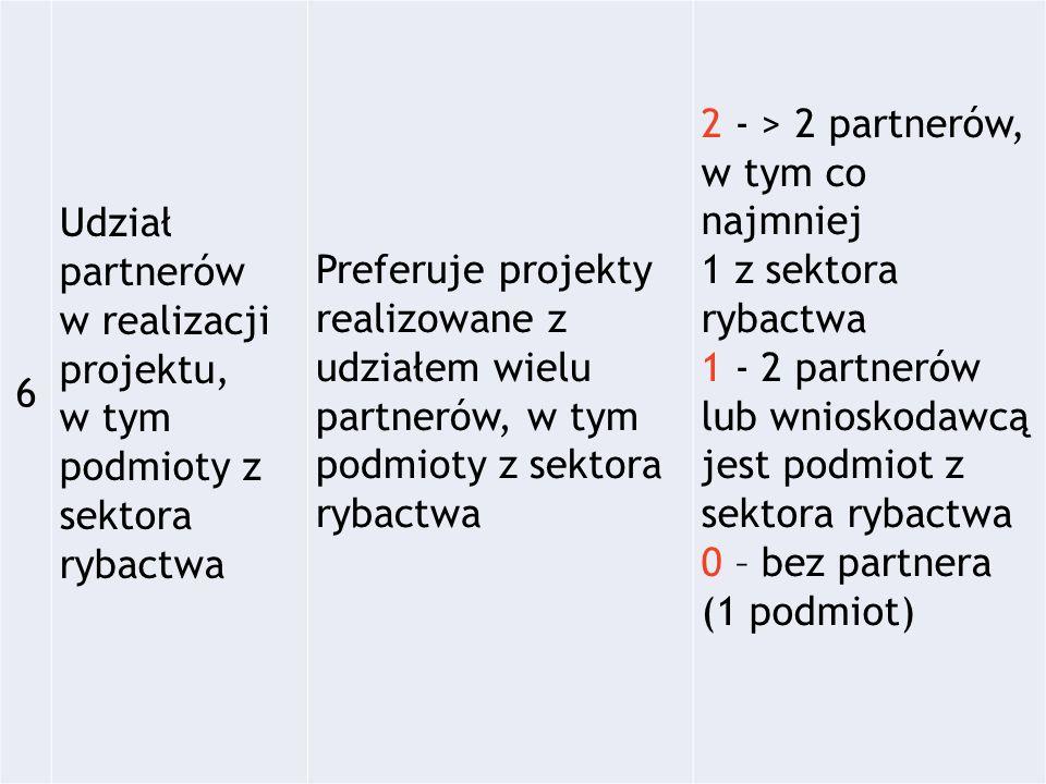 6 Udział partnerów w realizacji projektu, w tym podmioty z sektora rybactwa Preferuje projekty realizowane z udziałem wielu partnerów, w tym podmioty z sektora rybactwa 2 - > 2 partnerów, w tym co najmniej 1 z sektora rybactwa 1 - 2 partnerów lub wnioskodawcą jest podmiot z sektora rybactwa 0 – bez partnera (1 podmiot)