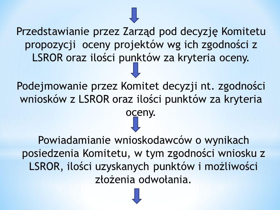Przedstawianie przez Zarząd pod decyzję Komitetu propozycji oceny projektów wg ich zgodności z LSROR oraz ilości punktów za kryteria oceny.