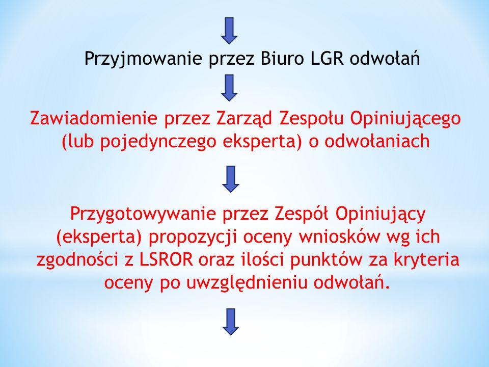 Przyjmowanie przez Biuro LGR odwołań Zawiadomienie przez Zarząd Zespołu Opiniującego (lub pojedynczego eksperta) o odwołaniach Przygotowywanie przez Zespół Opiniujący (eksperta) propozycji oceny wniosków wg ich zgodności z LSROR oraz ilości punktów za kryteria oceny po uwzględnieniu odwołań.