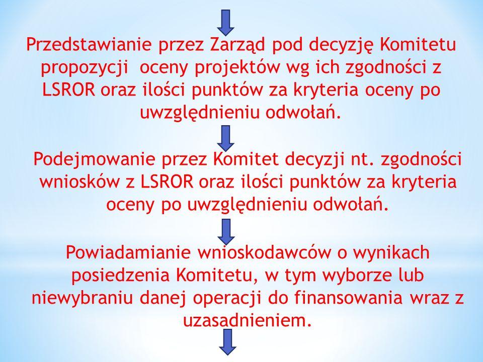 Przekazywanie przez Zarząd list wybranych i niewybranych operacji wraz z dokumentacją do Urzędu Marszałkowskiego Województwa Małopolskiego (w terminie 45 dni od dnia w którym upłynął termin składania wniosku) Organ samorządu województwa rozpatruje wniosek o dofinansowanie w terminie 3 miesięcy od dnia przekazania wniosku przez LGR (nowy termin 30 dni w przypadku zwłoki ) ETAP SW (UM)