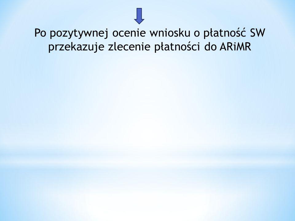 Po pozytywnej ocenie wniosku o płatność SW przekazuje zlecenie płatności do ARiMR