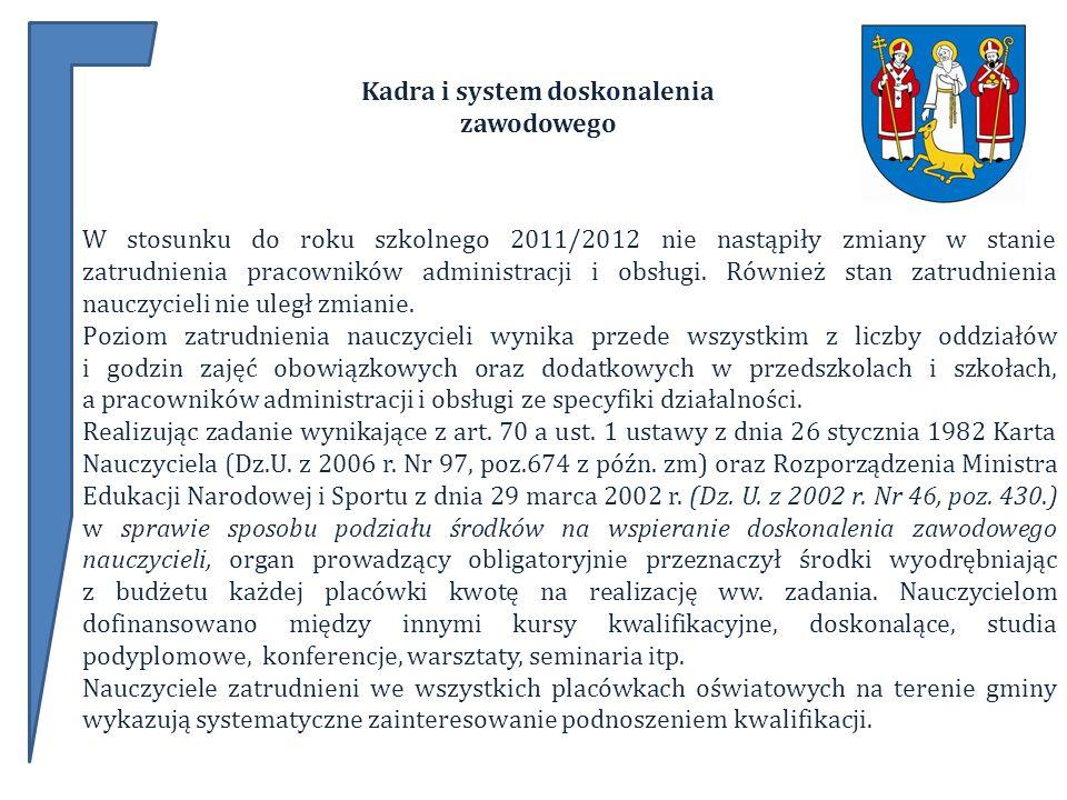Kadra i system doskonalenia zawodowego W stosunku do roku szkolnego 2011/2012 nie nastąpiły zmiany w stanie zatrudnienia pracowników administracji i obsługi.