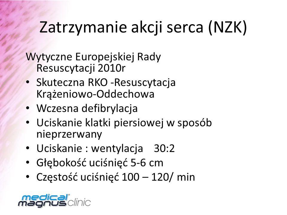 Zatrzymanie akcji serca (NZK) Wytyczne Europejskiej Rady Resuscytacji 2010r Skuteczna RKO -Resuscytacja Krążeniowo-Oddechowa Wczesna defibrylacja Ucis