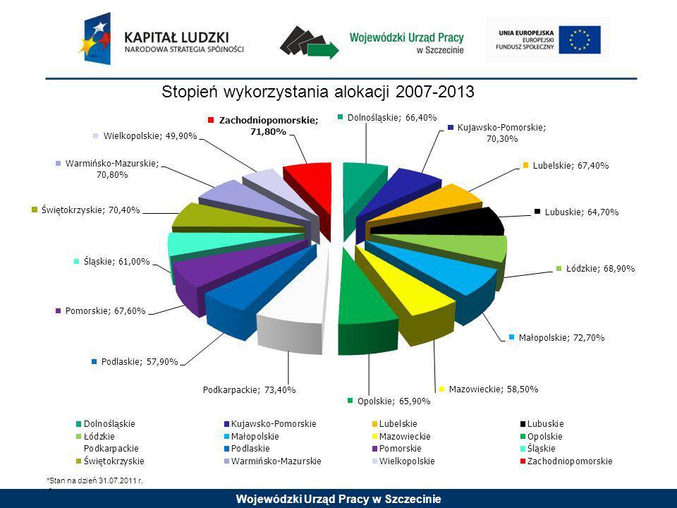 Wojewódzki Urząd Pracy w Szczecinie Stopień wykorzystania alokacji 2007-2013 *Stan na dzień 31.07.2011 r. r.