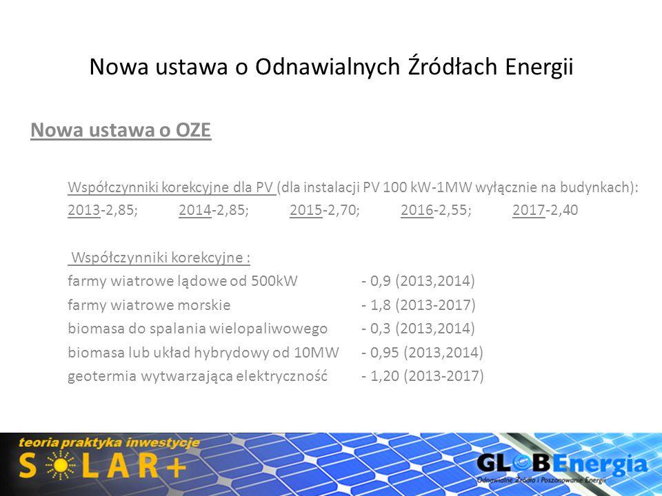 Nowa ustawa o Odnawialnych Źródłach Energii Nowa ustawa o OZE Współczynniki korekcyjne dla PV (dla instalacji PV 100 kW-1MW wyłącznie na budynkach): 2