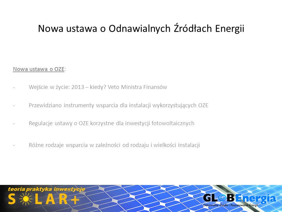 Nowa ustawa o Odnawialnych Źródłach Energii Nowa ustawa o OZE: -Wejście w życie: 2013 – kiedy? Veto Ministra Finansów -Przewidziano instrumenty wsparc