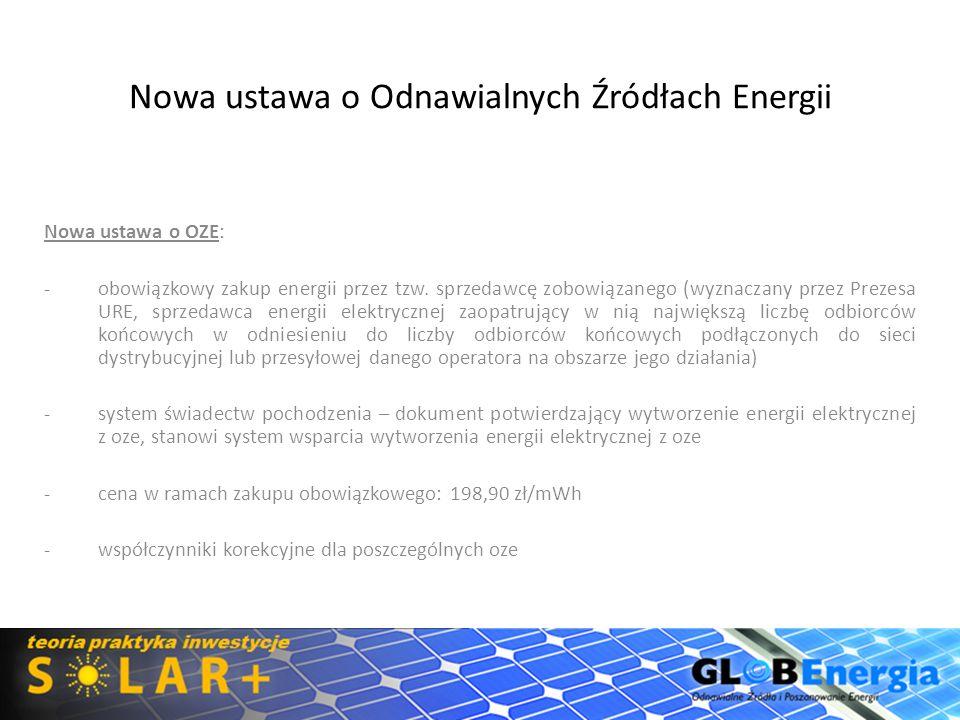 Nowa ustawa o Odnawialnych Źródłach Energii Nowa ustawa o OZE: -System taryf gwarantowanych - feed in tariffs: 1) ułatwienia w przyłączaniu i operowaniu domowymi instalacjami OZE, 2) przejrzysty i atrakcyjny system dopłat do sprzedaży zielonej energii produkowanej w gospodarstwach domowych, 3) stała perspektywa dochodu w kilkunastoletnim okresie, 4) okresowe rewizje wysokości taryf, które obowiązują jednak tylko instalacje oddawane do użytku po wprowadzeniu zmian Dotyczy mikroinstalacji tj.
