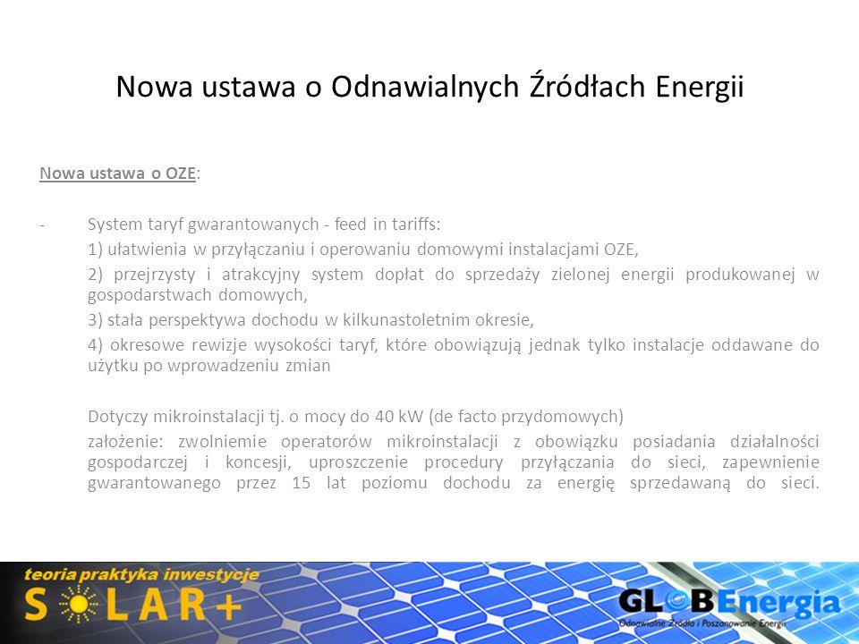 Nowa ustawa o Odnawialnych Źródłach Energii Nowa ustawa o OZE (po 4.10.2012) na przykładzie PV: -Instalacje o zainstalowanej łącznej mocy elektrycznej 10-100 KW (wyłącznie poza budynkami, wyłącznie na budynkach): taryfa stała określona w rozporządzeniu wsparcie o charakterze długoterminowym: 15 lat (do 2027 roku) -Instalacje fotowoltaiczne (wyłącznie poza budynkami, wyłącznie na budynkach) powyżej 100 KW: wsparcie o charakterze długoterminowym: 15 lat (nie dłużej niż do 31 grudnia 2035 roku) cena zakupu: 198,90 zł/1MWh Cena zakupu podlega corocznej waloryzacji średniorocznym wskaźnikiem cen towarów i usług konsumpcyjnych ogółem z roku poprzedniego, określonym w komunikacie Prezesa Głównego Urzędu Statystycznego, ogłoszonym w Dzienniku Urzędowym Rzeczypospolitej Polskiej Monitor Polski, przy czym nie może być wyższa niż średnia cena sprzedaży energii elektrycznej na rynku konkurencyjnym, ogłoszona przez Prezesa URE na podstawie art.