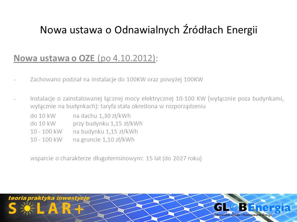 Nowa ustawa o Odnawialnych Źródłach Energii Nowa ustawa o OZE Współczynniki korekcyjne dla PV (dla instalacji PV 100 kW-1MW wyłącznie na budynkach): 2013-2,85; 2014-2,85; 2015-2,70; 2016-2,55; 2017-2,40 Współczynniki korekcyjne : farmy wiatrowe lądowe od 500kW - 0,9 (2013,2014) farmy wiatrowe morskie - 1,8 (2013-2017) biomasa do spalania wielopaliwowego- 0,3 (2013,2014) biomasa lub układ hybrydowy od 10MW- 0,95 (2013,2014) geotermia wytwarzająca elektryczność- 1,20 (2013-2017)