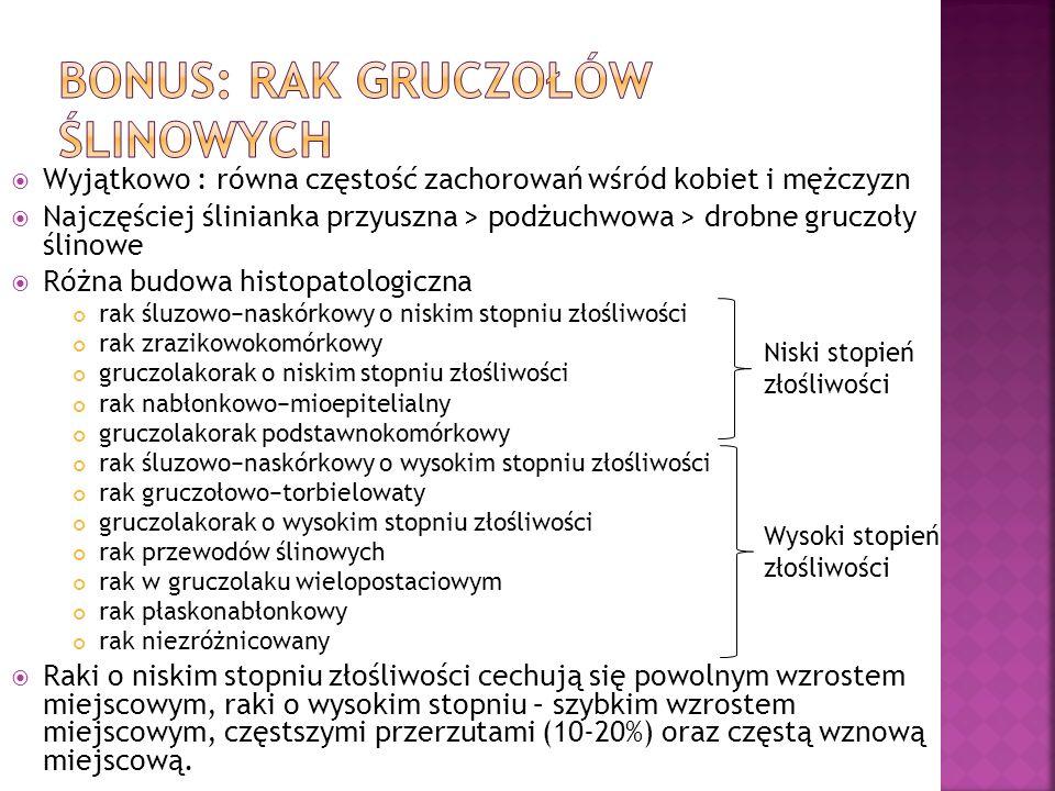Wyjątkowo : równa częstość zachorowań wśród kobiet i mężczyzn Najczęściej ślinianka przyuszna > podżuchwowa > drobne gruczoły ślinowe Różna budowa histopatologiczna rak śluzowonaskórkowy o niskim stopniu złośliwości rak zrazikowokomórkowy gruczolakorak o niskim stopniu złośliwości rak nabłonkowomioepitelialny gruczolakorak podstawnokomórkowy rak śluzowonaskórkowy o wysokim stopniu złośliwości rak gruczołowotorbielowaty gruczolakorak o wysokim stopniu złośliwości rak przewodów ślinowych rak w gruczolaku wielopostaciowym rak płaskonabłonkowy rak niezróżnicowany Raki o niskim stopniu złośliwości cechują się powolnym wzrostem miejscowym, raki o wysokim stopniu – szybkim wzrostem miejscowym, częstszymi przerzutami (10-20%) oraz częstą wznową miejscową.