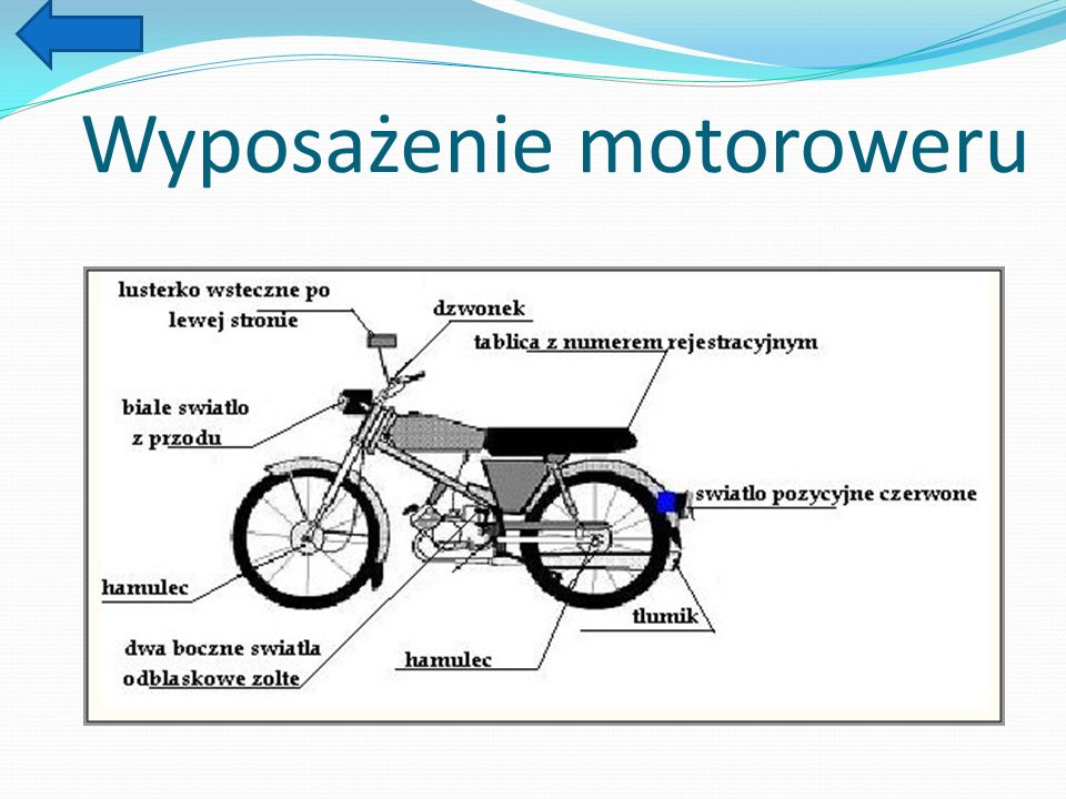 Aby kierować rowerem – KARTA ROWEROWA Aby kierować motorowerem – PRAWO JAZDY KATEGORIA – AM Po ukończeniu 18 lat i więcej możemy starać się o prawo jazdy na samochód osobowy, ciężarowy etc.