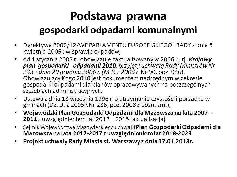 Podstawa prawna gospodarki odpadami komunalnymi Dyrektywa 2006/12/WE PARLAMENTU EUROPEJSKIEGO I RADY z dnia 5 kwietnia 2006r. w sprawie odpadów; od 1
