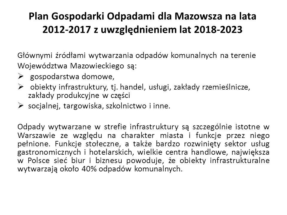 Plan Gospodarki Odpadami dla Mazowsza na lata 2012-2017 z uwzględnieniem lat 2018-2023 Głównymi źródłami wytwarzania odpadów komunalnych na terenie Wo